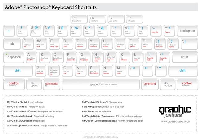 Photoshop_Keyboard_gj
