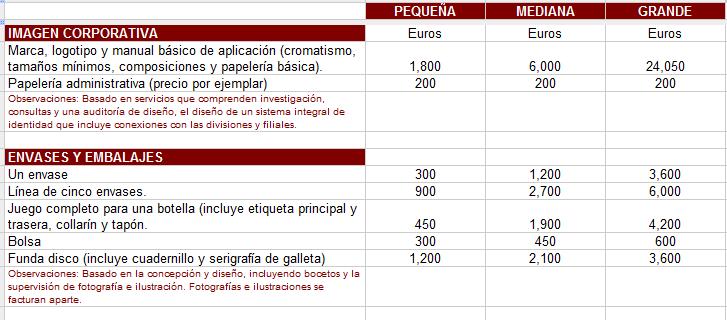 tarifas-diseño