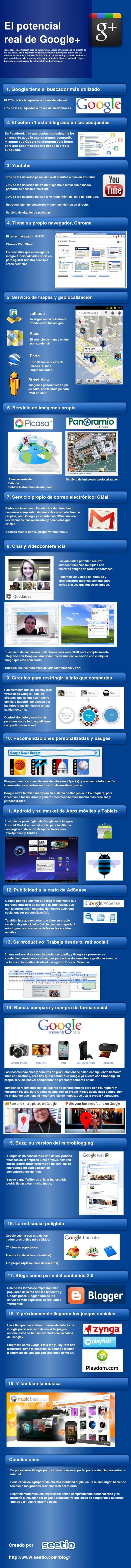 infografia-Google