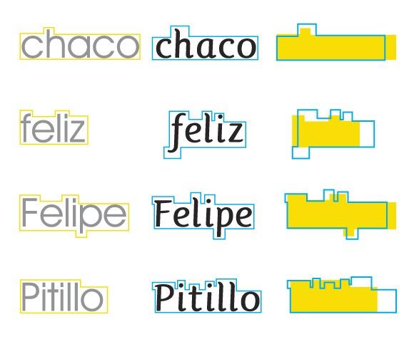 Tipografías para disléxicos (Dyslexie, Sarakanda y Open-Dyslexic) ceslava 0