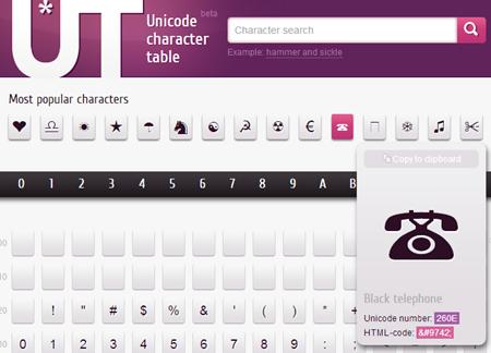 Unicode character table