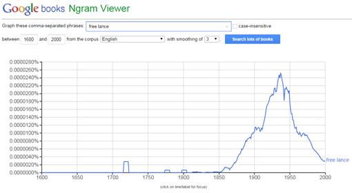 Google Ngram Viewer-free-lance-english-ceslava
