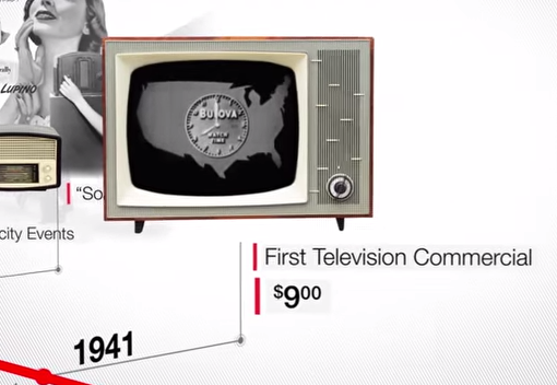 The History of Advertising in 60 Seconds-primer-spot-tv
