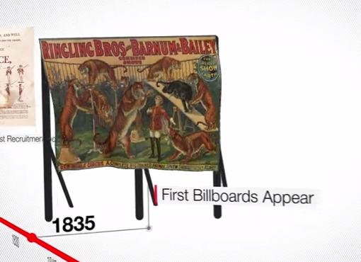 The History of Advertising in 60 Seconds-primera-valla-publicitaria