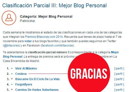 Premios-Bitacoras-III-clasificacion-2-lugar