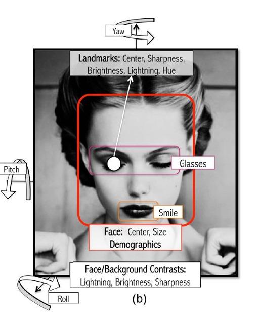 detecta-belleza-fotografia-retrato