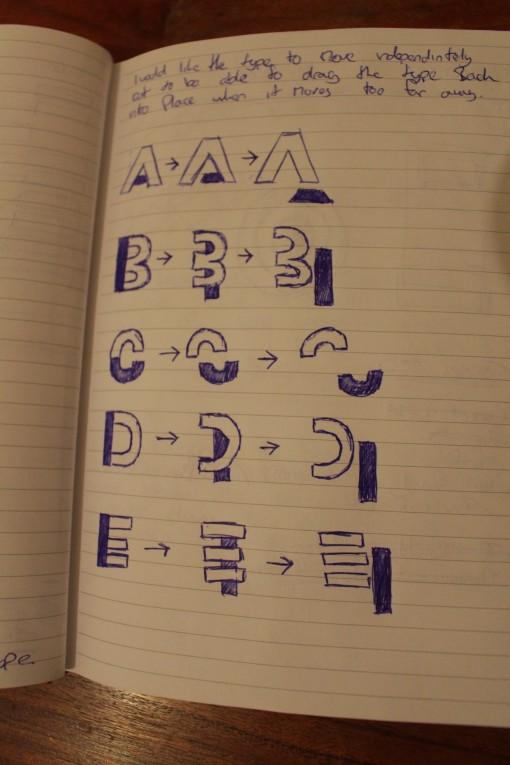 dyslexia tipografia para no dislexicos 3