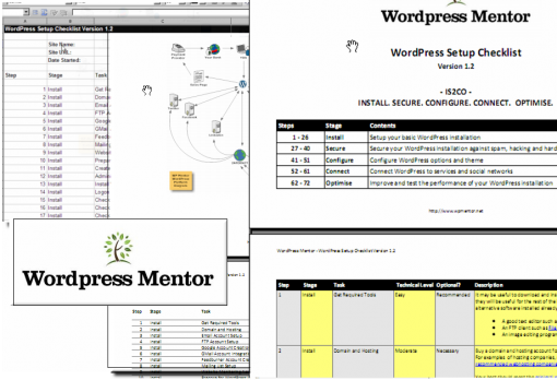 wordpress setup checklist