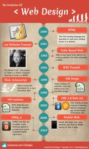 3 formas de ver sitios web retro de los 90, muchos aún están online ceslava 6