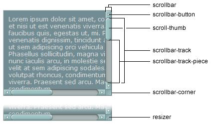 scroll-partes-webkit-css
