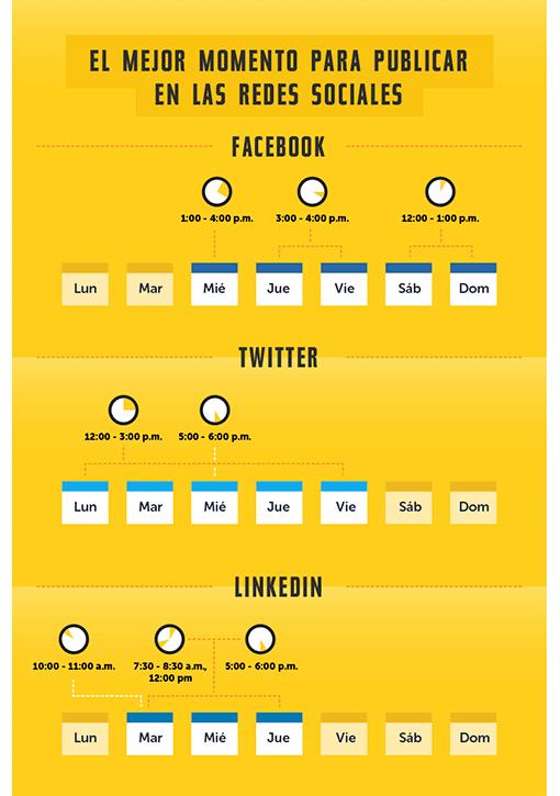 Estadísticas de uso e impacto de las Redes Sociales ceslava 12