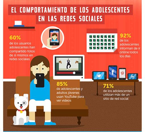 Estadísticas de uso e impacto de las Redes Sociales ceslava 14