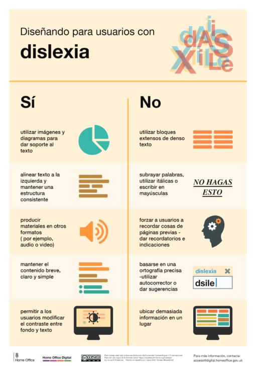 consejos diseño accesibilidad web dislexia
