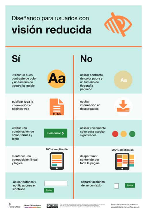 consejos diseño accesibilidad web discapacidad visual