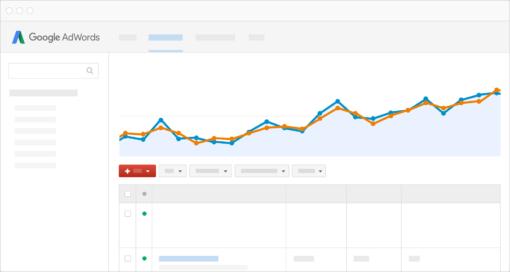 ¿Qué es Google AdWords (SEM)? ceslava 0
